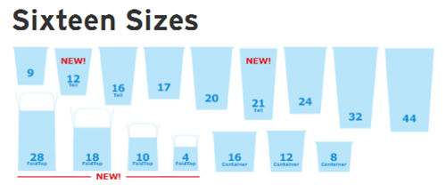 Collector Cup Sizes