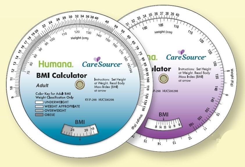 Humana Care Source BMI Calculator