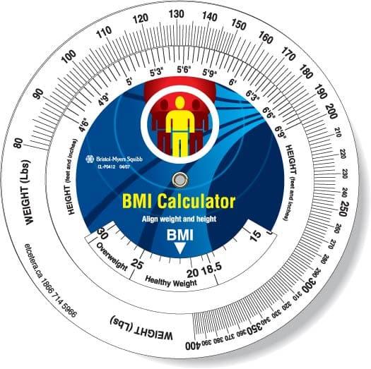 Plastic BMI Calculator